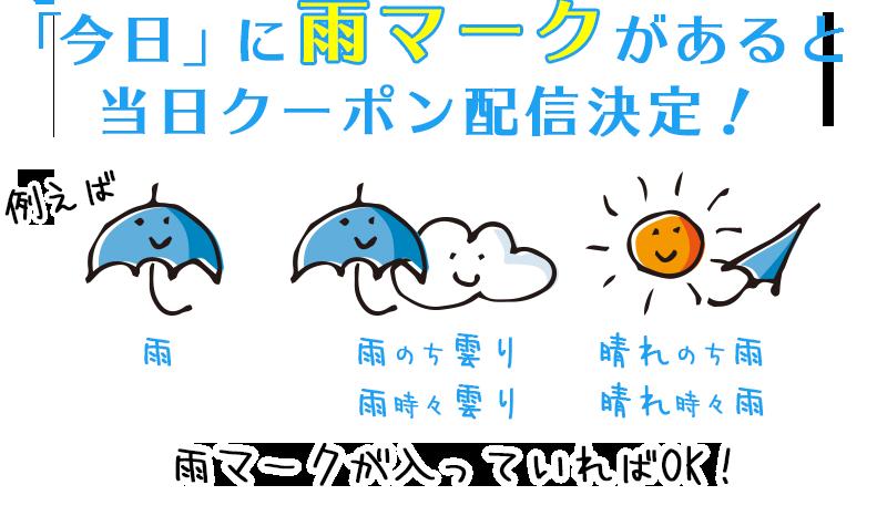 「今日」に雨マークがあると当日クーポン配信決定!