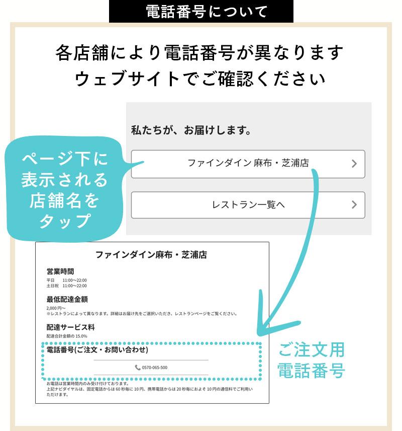 各店舗により電話番号が異なります。ウェブサイトでご確認ください