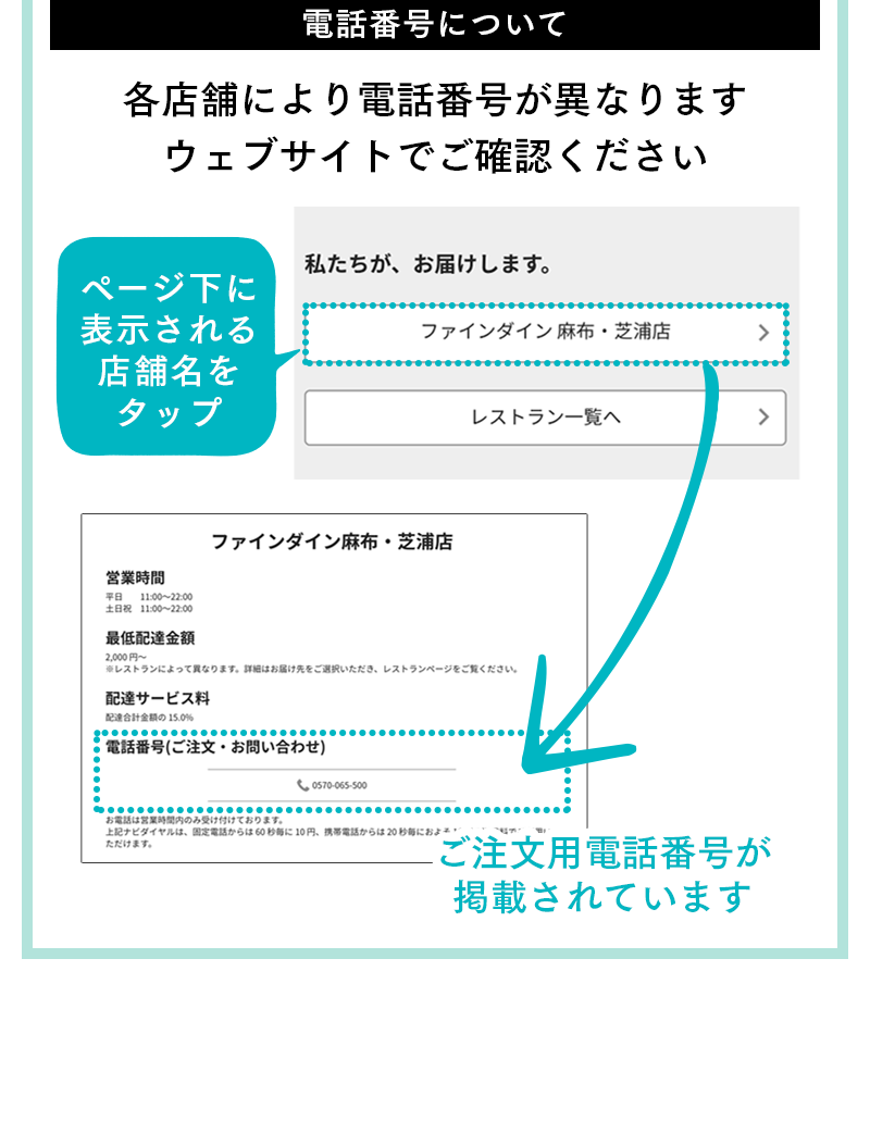 各店舗により電話番号が異なりますウェブサイトでご確認ください